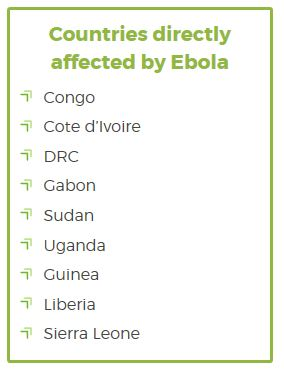 Countries affected by Ebola